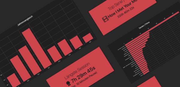 Netflix Stats - Persönliche Netflix Statistiken